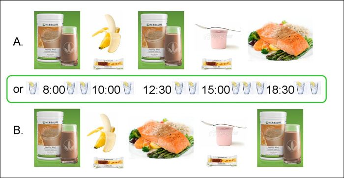 how to use herbalife to lose weight fast